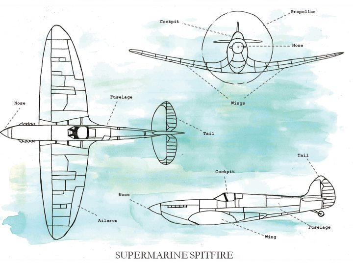 Aviator Mouse Notes – 2. Spitfires: History and Engineering